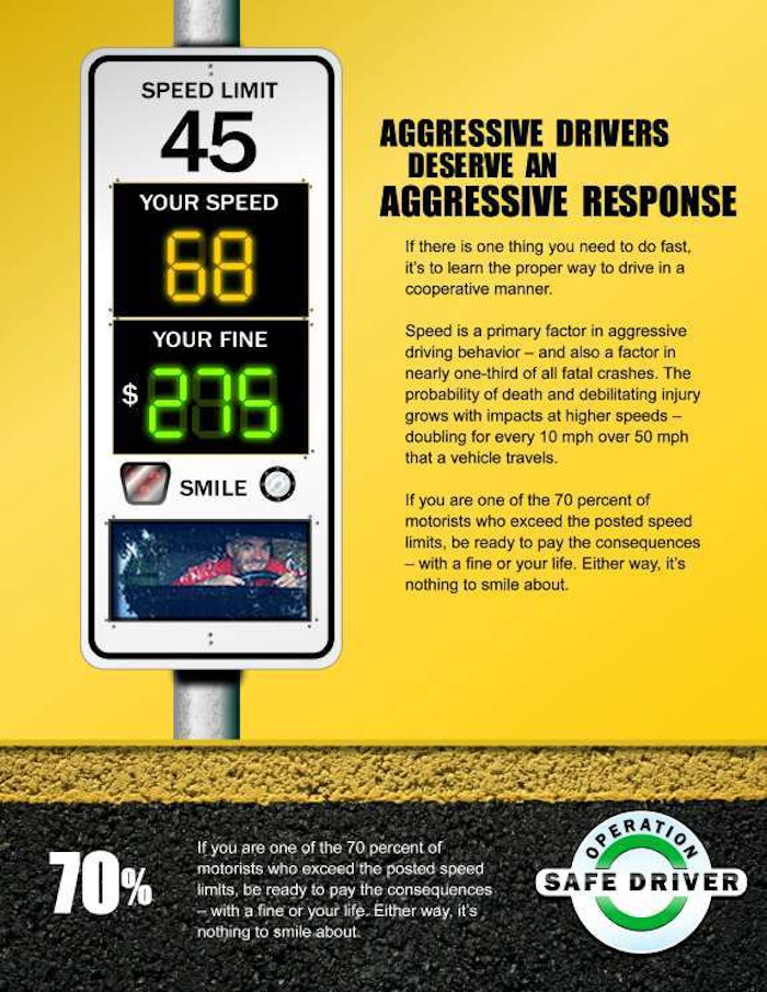 Operation-Safe-Driver-agreesive-drivers-poster