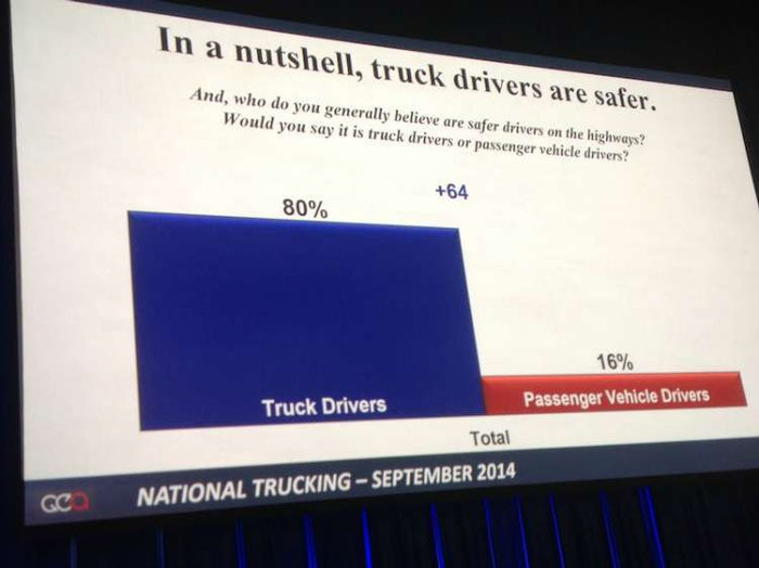 safer survey top