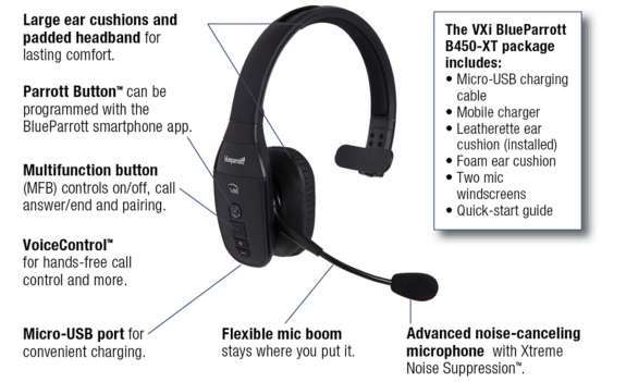 01589f8dfdd Blue Parrott offers choices for Bluetooth headsets