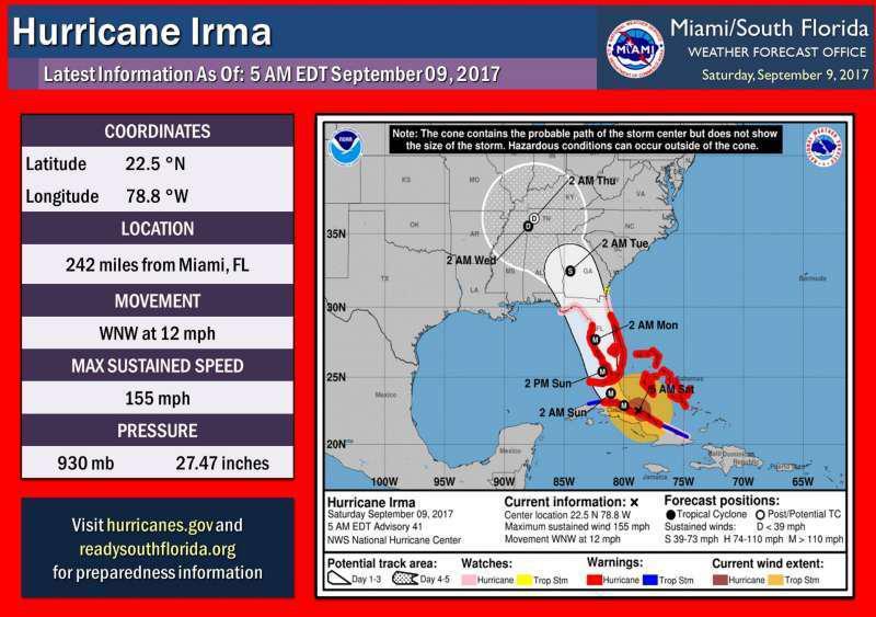 Hurricane Irma Route
