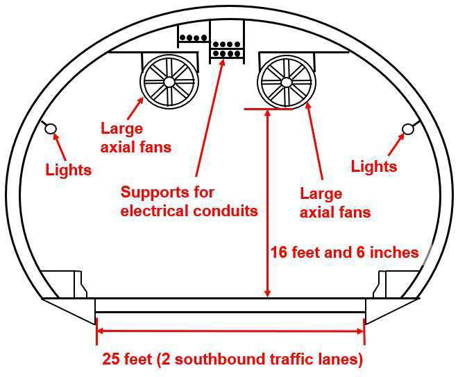 National Transportation Safety Board Diagram of Leigh Tunnel