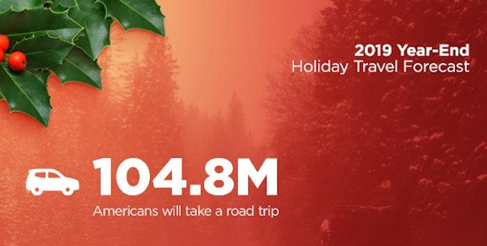 19-0619_TRV_Year-End-Travel-Forecast_Modes