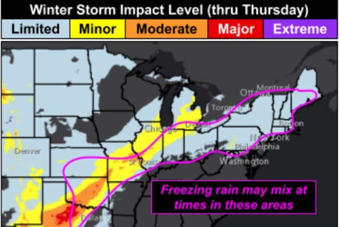 winter-storm-fed